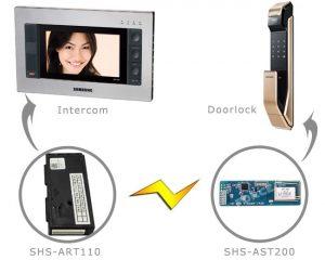 ارتباط دهنده قفل هوشمند