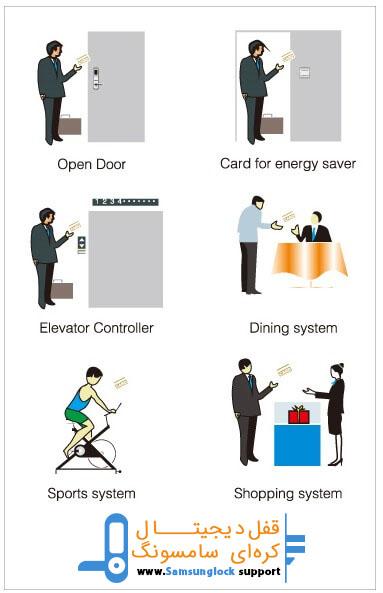 دسترسی به تمام بخش ها با استفاده از یک کارت