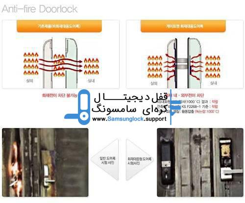 اقدامات لازم برای ساخت قفل امنیتی درب با کیفیت
