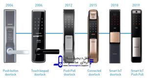 samsung-digital-door-lock-faq